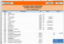 Menyusun Laporan Posisi Keuangan (LPK) pada Aplikasi AKSES_NGO