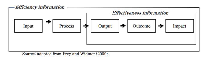 1. efektif dan efisien